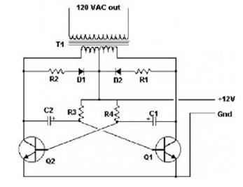 Gambar 3, Inverter. Sumber :  http://elektronika-dasar.web.id/artikel-elektronika/inverter-dc-ke-ac/